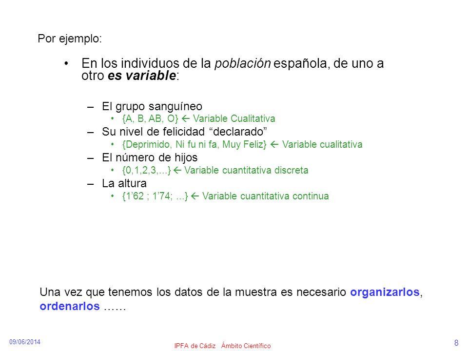 09/06/2014 IPFA de Cádiz Ámbito Científico 8 En los individuos de la población española, de uno a otro es variable: –El grupo sanguíneo {A, B, AB, O}