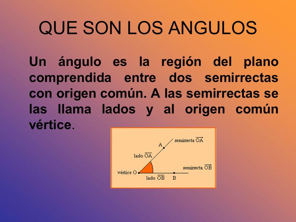 QUE SON LOS ANGULOS Un ángulo es la región del plano comprendida entre dos semirrectas con origen común. A las semirrectas se las llama lados y al ori