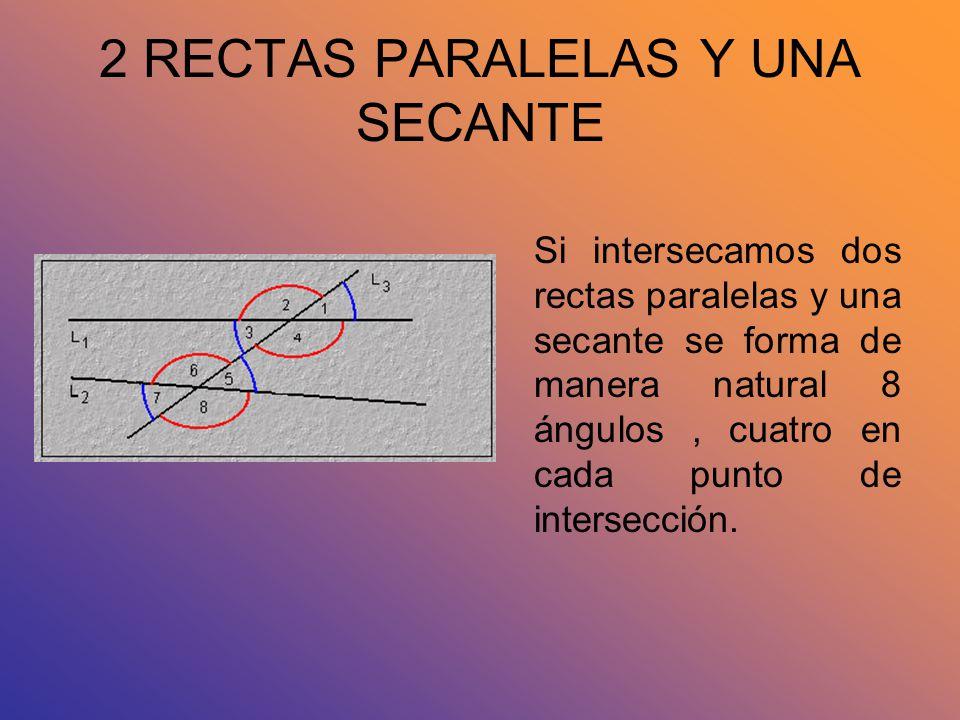 2 RECTAS PARALELAS Y UNA SECANTE Si intersecamos dos rectas paralelas y una secante se forma de manera natural 8 ángulos, cuatro en cada punto de inte