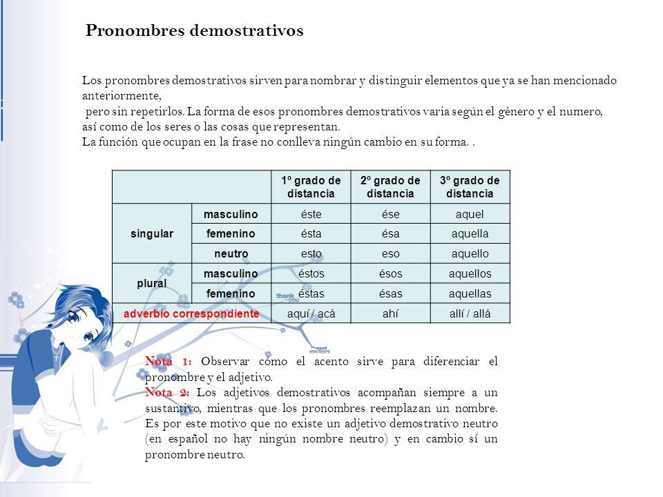 Pronombres demostrativos Los pronombres demostrativos sirven para nombrar y distinguir elementos que ya se han mencionado anteriormente, pero sin repetirlos.