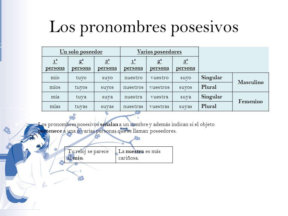 Los pronombres posesivos PRONOMBRES POSESIVOS Un solo poseedorVarios poseedores 1ª persona 2ª persona 3ª persona 1ª persona 2ª persona 3ª persona míotuyosuyonuestrovuestrosuyo Singular Masculino míostuyossuyosnuestrosvuestrossuyos Plural míatuyasuyanuestravuestrasuya Singular Femenino míastuyassuyasnuestrasvuestrassuyas Plural Los pronombres posesivos señalan a un nombre y además indican si el objeto pertenece a una o varias personas que se llaman poseedores.