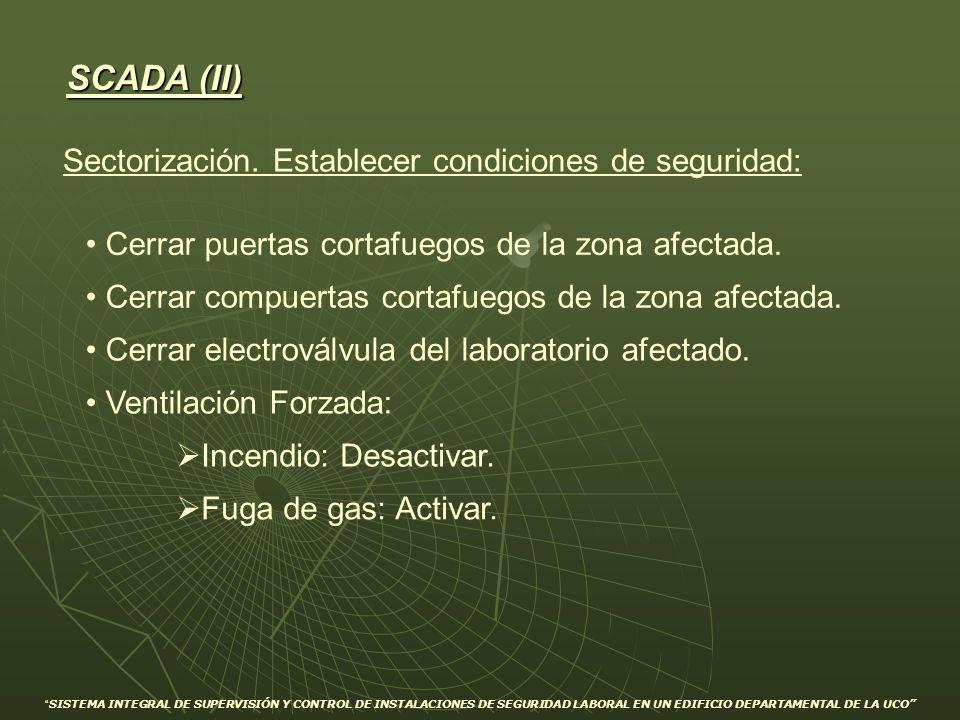 SCADA (II) Cerrar puertas cortafuegos de la zona afectada. Cerrar compuertas cortafuegos de la zona afectada. Cerrar electroválvula del laboratorio af