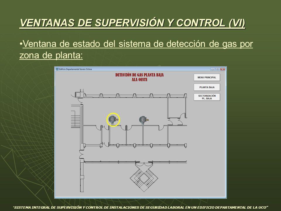 VENTANAS DE SUPERVISIÓN Y CONTROL (VI) Ventana de estado del sistema de detección de gas por zona de planta: SISTEMA INTEGRAL DE SUPERVISIÓN Y CONTROL