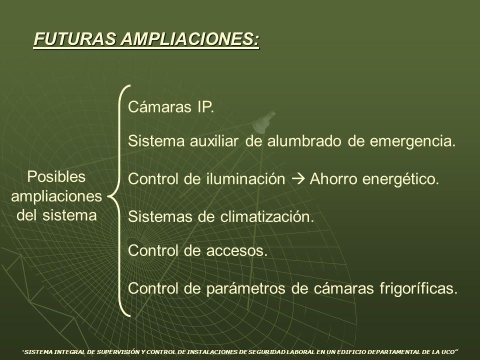 FUTURAS AMPLIACIONES: Cámaras IP. Sistema auxiliar de alumbrado de emergencia. Control de accesos. Control de iluminación Ahorro energético. Sistemas