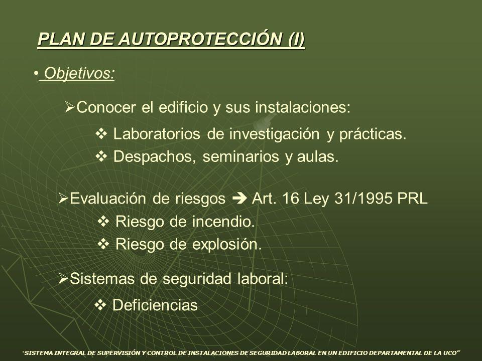 PLAN DE AUTOPROTECCIÓN (I) Objetivos: Laboratorios de investigación y prácticas. Conocer el edificio y sus instalaciones: Despachos, seminarios y aula