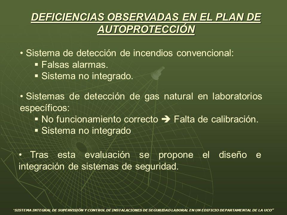 DEFICIENCIAS OBSERVADAS EN EL PLAN DE AUTOPROTECCIÓN Sistema de detección de incendios convencional: Falsas alarmas. Sistema no integrado. Sistemas de
