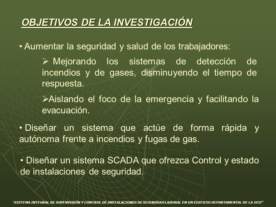 VENTANAS DE SUPERVISIÓN Y CONTROL (IV) Ventana de gestión de incidencias del sistema de detección de incendios: SISTEMA INTEGRAL DE SUPERVISIÓN Y CONTROL DE INSTALACIONES DE SEGURIDAD LABORAL EN UN EDIFICIO DEPARTAMENTAL DE LA UCO