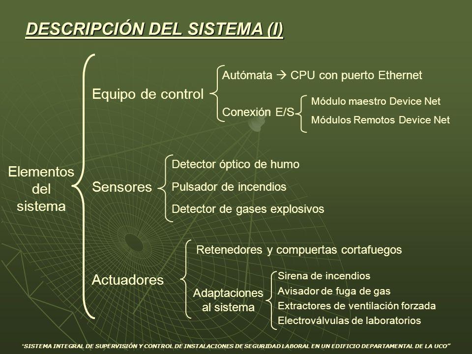 DESCRIPCIÓN DEL SISTEMA (I) Elementos del sistema Equipo de control Sensores Actuadores Autómata CPU con puerto Ethernet Conexión E/S Módulo maestro D