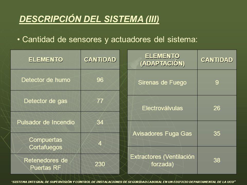 DESCRIPCIÓN DEL SISTEMA (III) Cantidad de sensores y actuadores del sistema: ELEMENTOCANTIDAD Detector de humo96 Detector de gas77 Pulsador de Incendi