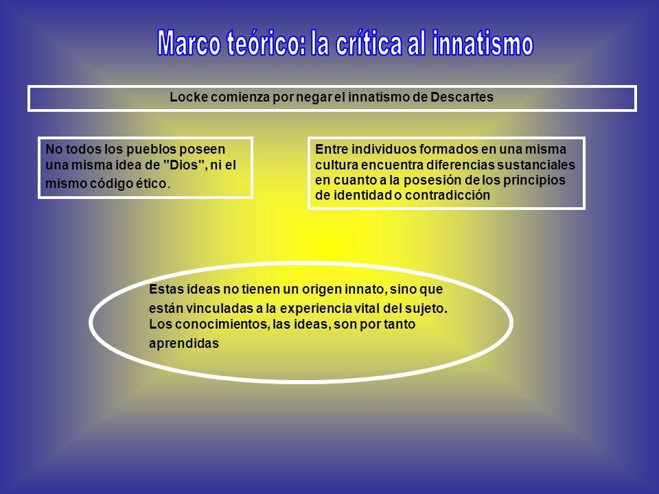 Locke comienza por negar el innatismo de Descartes No todos los pueblos poseen una misma idea de Dios , ni el mismo código ético.