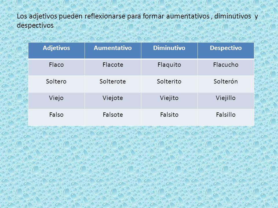 Los adjetivos pueden reflexionarse para formar aumentativos, diminutivos y despectivos AdjetivosAumentativoDiminutivoDespectivo FlacoFlacoteFlaquitoFl