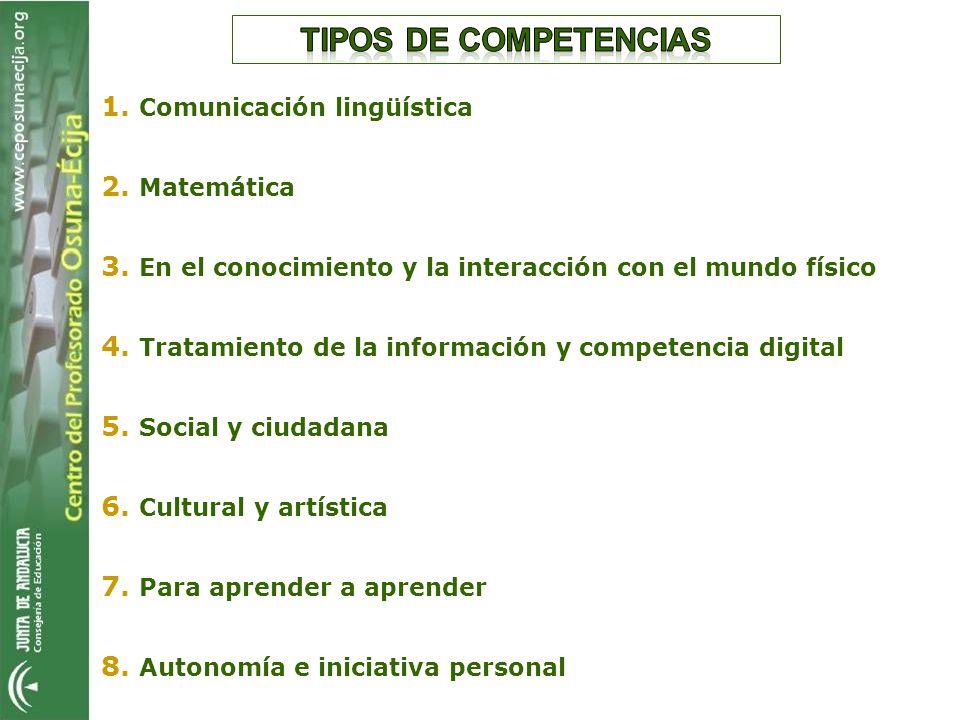 1. Comunicación lingüística 2. Matemática 3. En el conocimiento y la interacción con el mundo físico 4. Tratamiento de la información y competencia di