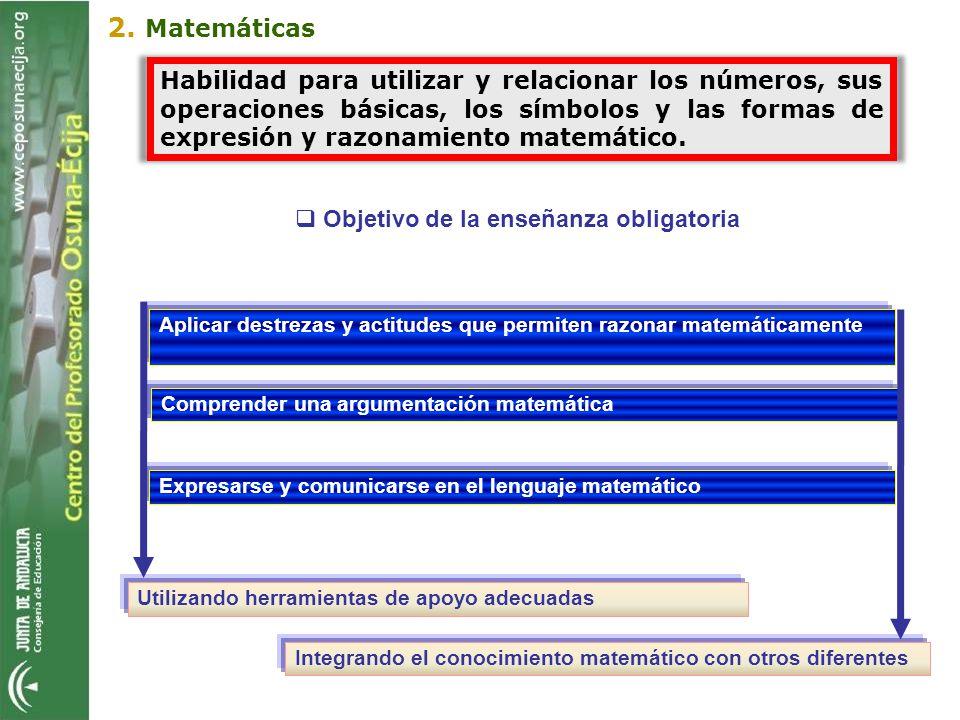 Objetivo de la enseñanza obligatoria Utilizando herramientas de apoyo adecuadas Integrando el conocimiento matemático con otros diferentes 2. Matemáti