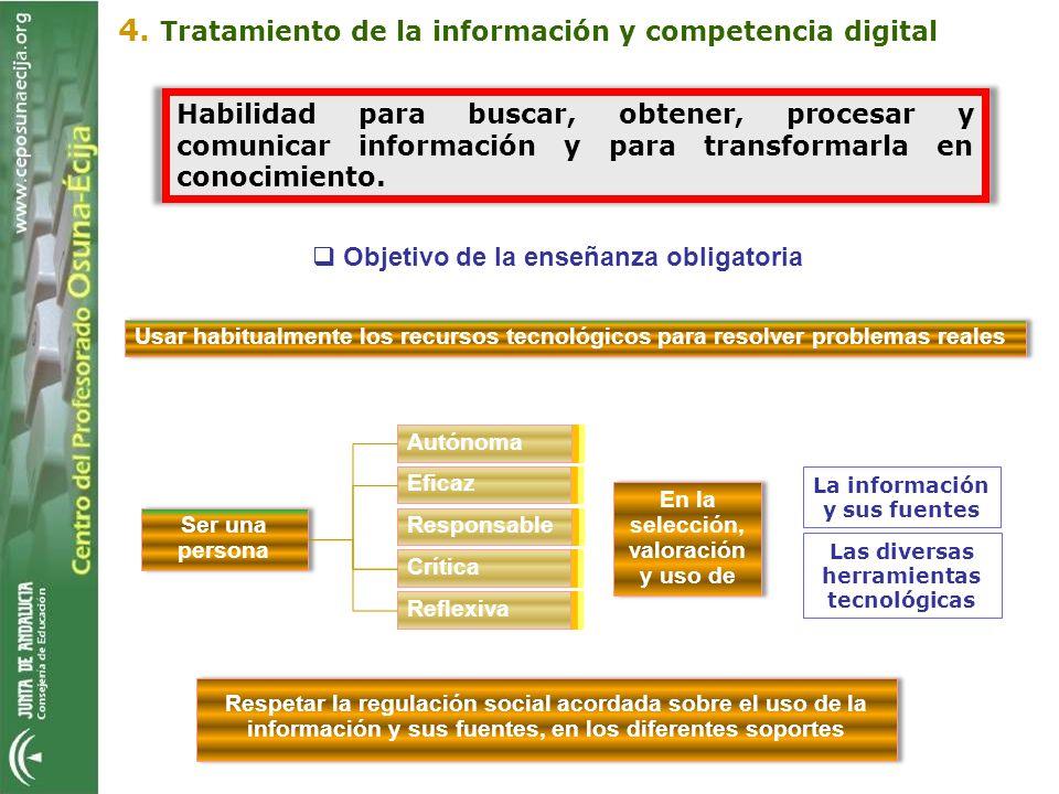 Objetivo de la enseñanza obligatoria Usar habitualmente los recursos tecnológicos para resolver problemas reales Respetar la regulación social acordad