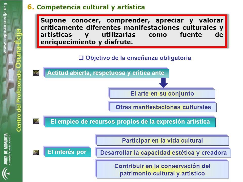 Objetivo de la enseñanza obligatoria 6. Competencia cultural y artística El arte en su conjunto Otras manifestaciones culturales El empleo de recursos