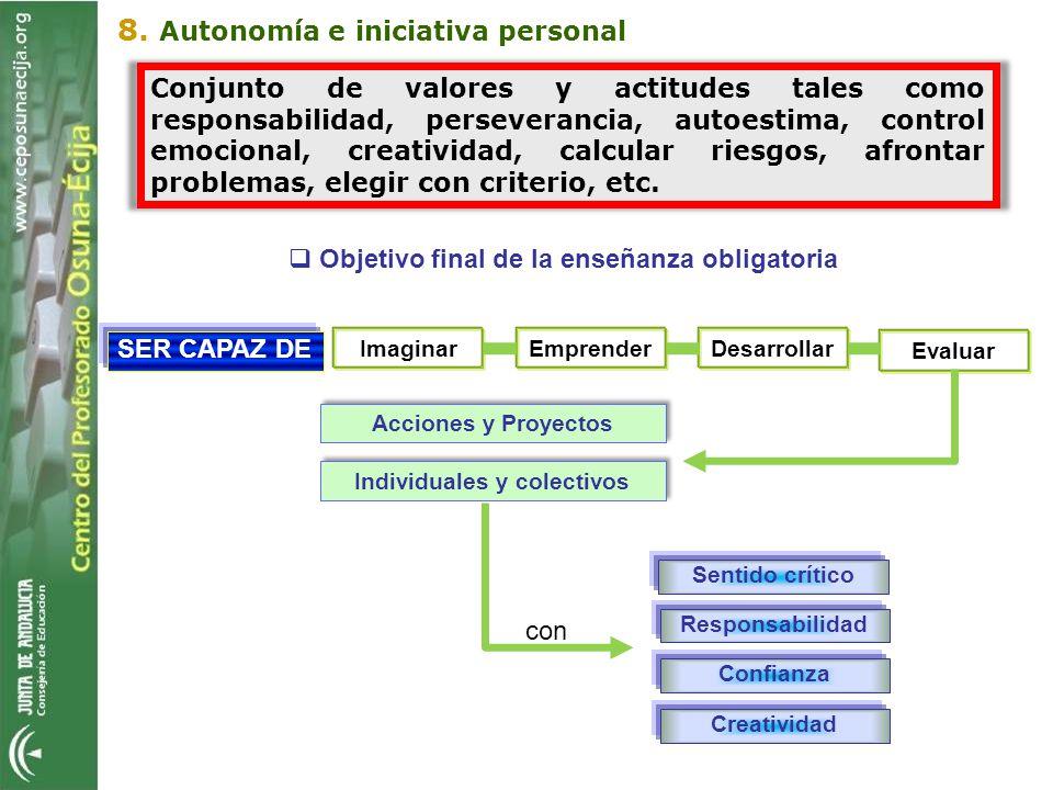 Objetivo final de la enseñanza obligatoria SER CAPAZ DE Creatividad Confianza Responsabilidad Sentido crítico 8. Autonomía e iniciativa personal Imagi