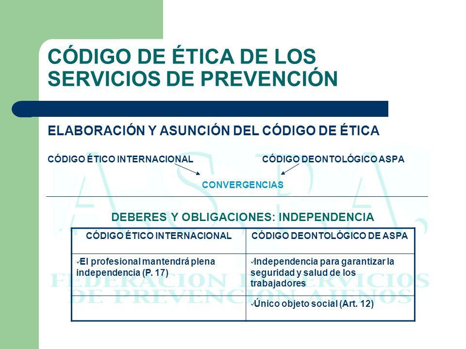 CÓDIGO DE ÉTICA DE LOS SERVICIOS DE PREVENCIÓN ELABORACIÓN Y ASUNCIÓN DEL CÓDIGO DE ÉTICA CÓDIGO ÉTICO INTERNACIONALCÓDIGO DEONTOLÓGICO ASPA CONVERGEN