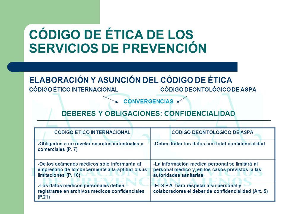 CÓDIGO DE ÉTICA DE LOS SERVICIOS DE PREVENCIÓN ELABORACIÓN Y ASUNCIÓN DEL CÓDIGO DE ÉTICA CÓDIGO ÉTICO INTERNACIONALCÓDIGO DEONTOLÓGICO DE ASPA CONVER