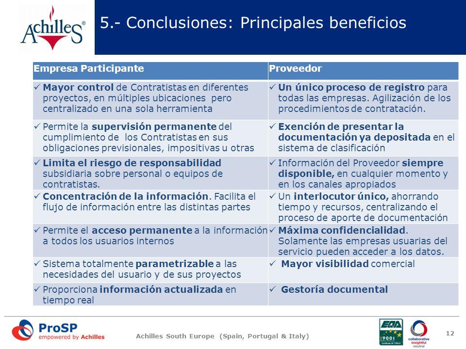 Achilles South Europe (Spain, Portugal & Italy) Empresa ParticipanteProveedor Mayor control de Contratistas en diferentes proyectos, en múltiples ubic