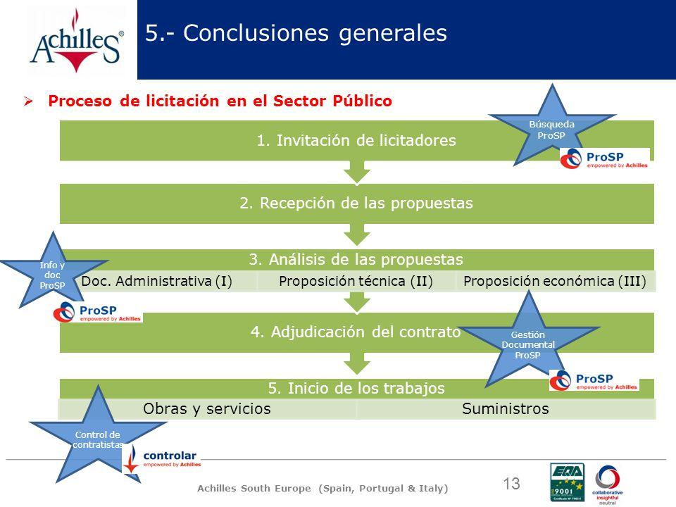 Achilles South Europe (Spain, Portugal & Italy) 13 5. Inicio de los trabajos Obras y serviciosSuministros 4. Adjudicación del contrato 3. Análisis de