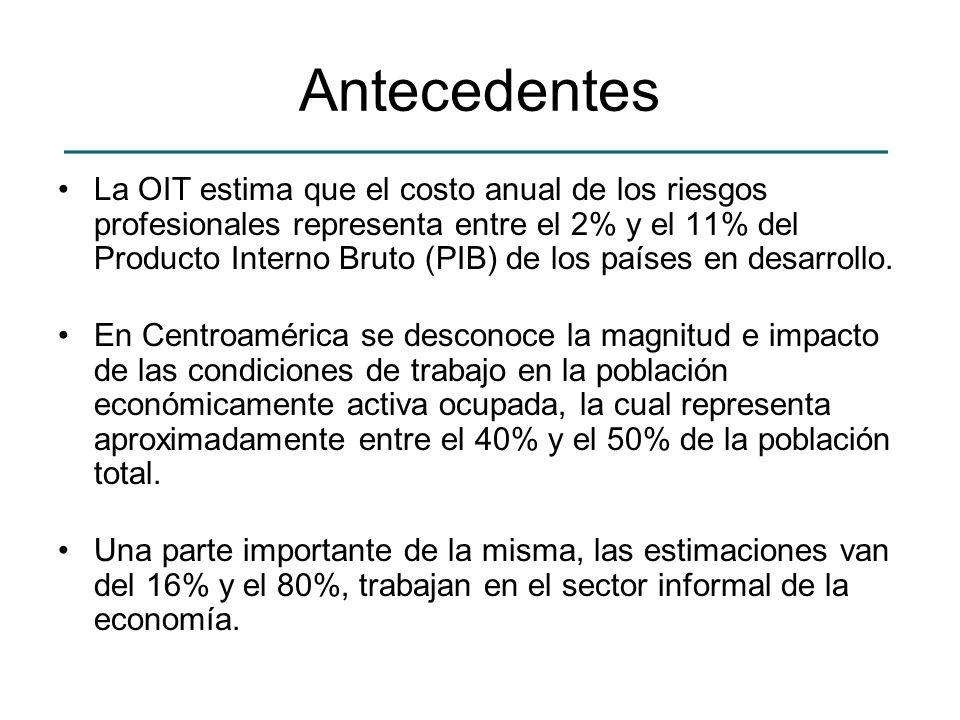 Antecedentes La OIT estima que el costo anual de los riesgos profesionales representa entre el 2% y el 11% del Producto Interno Bruto (PIB) de los paí