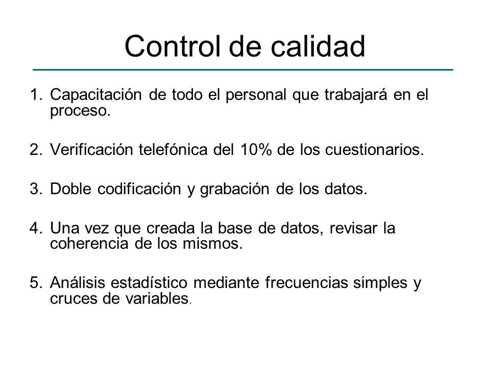 Control de calidad 1.Capacitación de todo el personal que trabajará en el proceso. 2.Verificación telefónica del 10% de los cuestionarios. 3.Doble cod