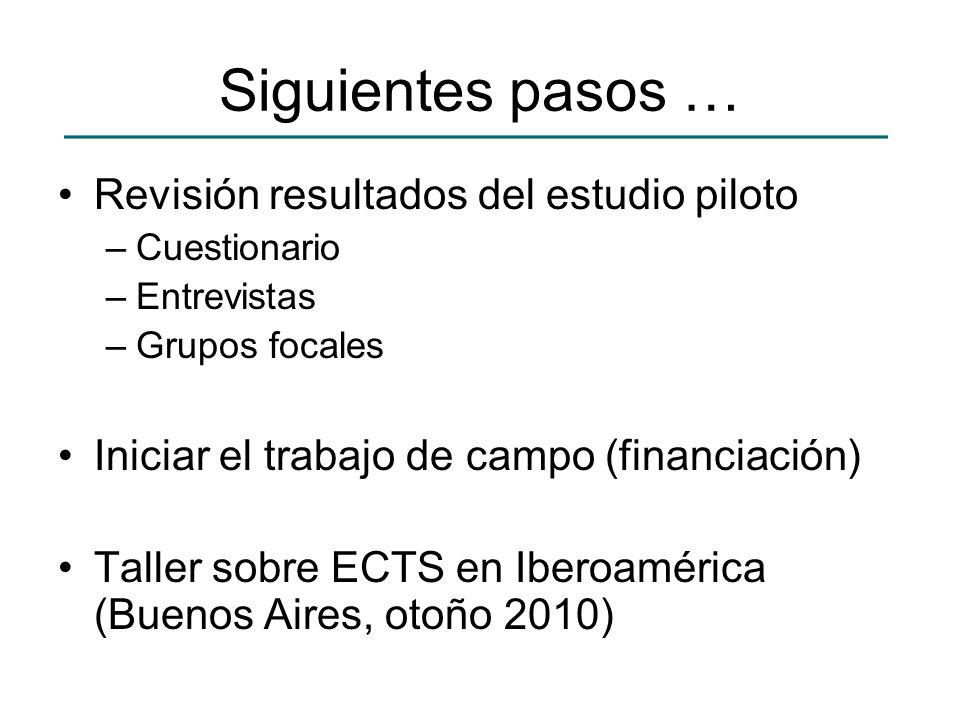 Siguientes pasos … Revisión resultados del estudio piloto –Cuestionario –Entrevistas –Grupos focales Iniciar el trabajo de campo (financiación) Taller