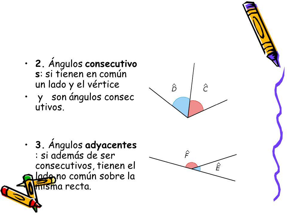 2. Ángulos consecutivo s: si tienen en común un lado y el vértice y son ángulos consec utivos. 3. Ángulos adyacentes : si además de ser consecutivos,
