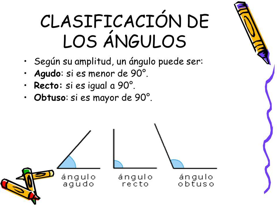 CLASIFICACIÓN DE LOS ÁNGULOS Según su amplitud, un ángulo puede ser: Agudo: si es menor de 90°. Recto: si es igual a 90°. Obtuso: si es mayor de 90°.