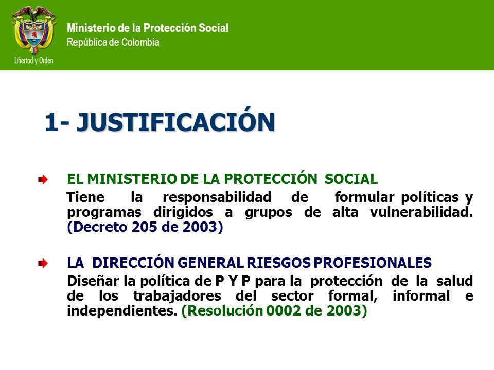 Ministerio de la Protección Social República de Colombia Comercio 11.204 Agricultura: 11.135 Pesca: 1.