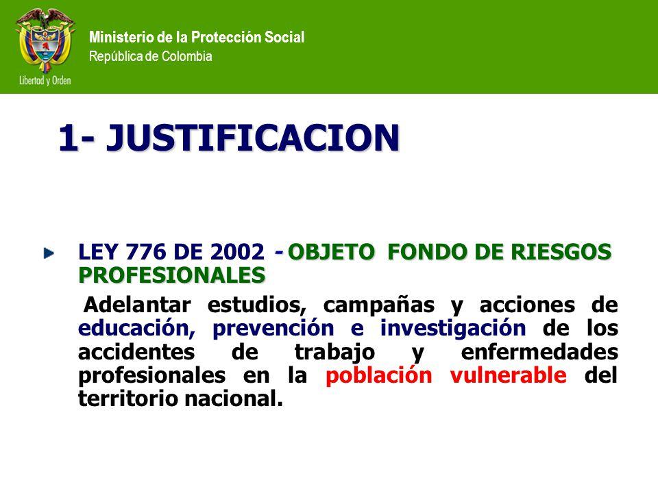 Ministerio de la Protección Social República de Colombia Fondo Riesgos Profesionales $8.103.894.317 – U.S.