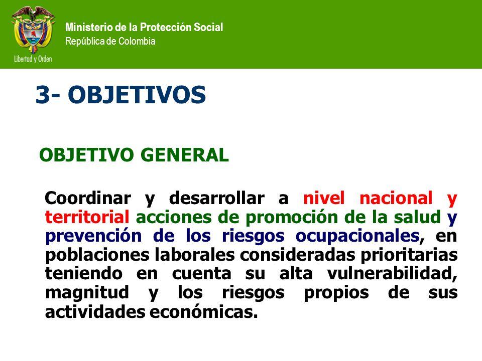Ministerio de la Protección Social República de Colombia Actividades Económicas Recicladores Vendedores ambulantes Cañicultores Agricultores Trabajadores del cuero Total: 1000 trabajadores 10.