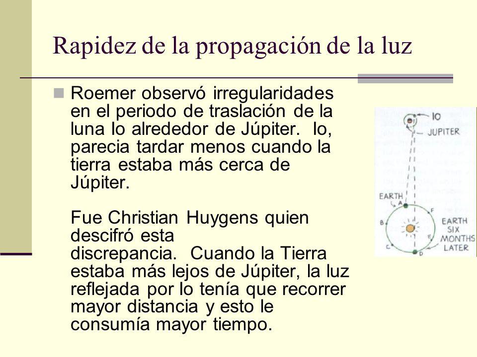 Rapidez de la propagación de la luz Roemer observó irregularidades en el periodo de traslación de la luna Io alrededor de Júpiter. Io, parecia tardar