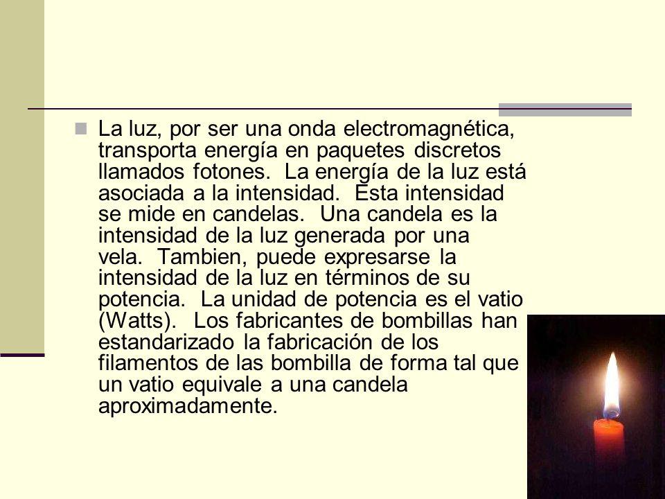La luz, por ser una onda electromagnética, transporta energía en paquetes discretos llamados fotones. La energía de la luz está asociada a la intensid