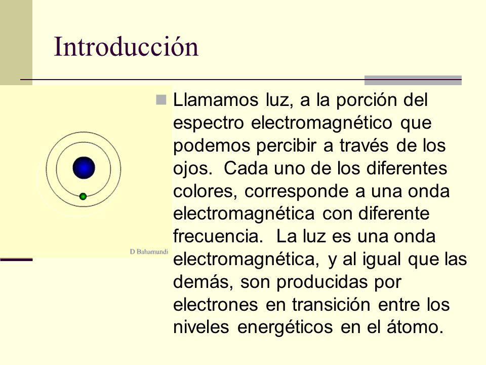 Introducción Llamamos luz, a la porción del espectro electromagnético que podemos percibir a través de los ojos. Cada uno de los diferentes colores, c