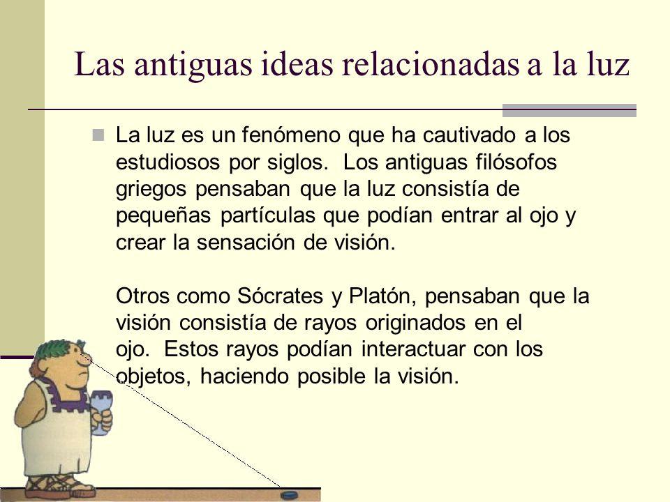 Las antiguas ideas relacionadas a la luz La luz es un fenómeno que ha cautivado a los estudiosos por siglos. Los antiguas filósofos griegos pensaban q