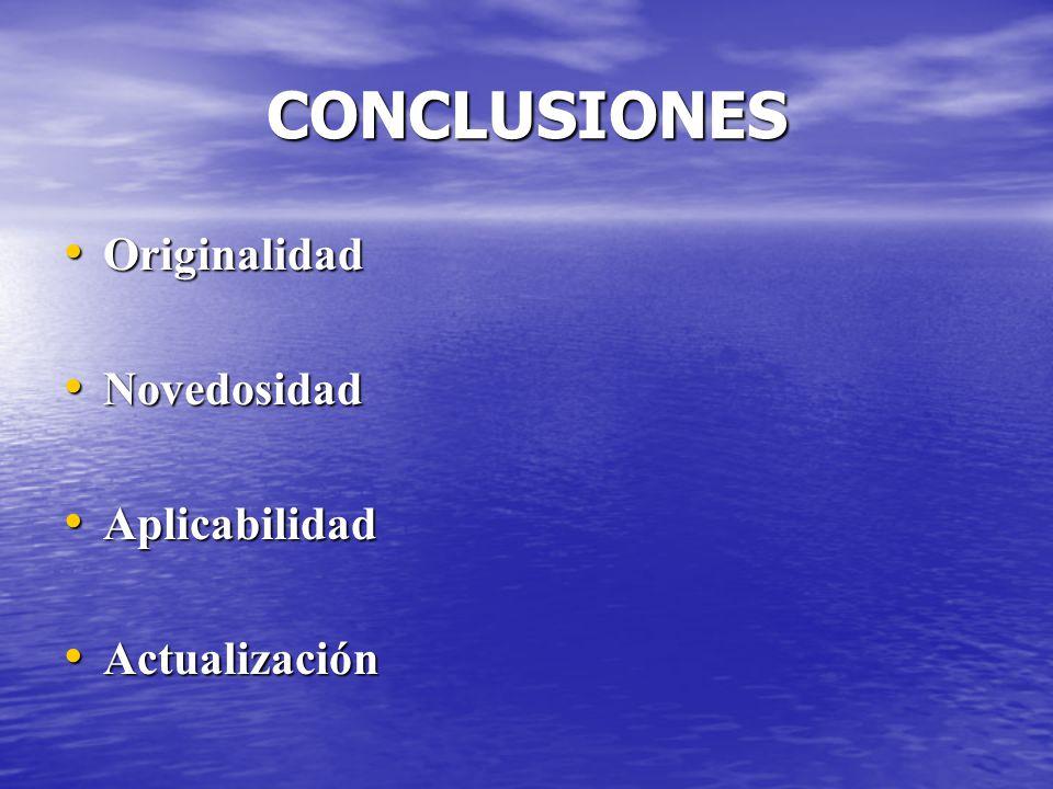 CONCLUSIONES Originalidad Originalidad Novedosidad Novedosidad Aplicabilidad Aplicabilidad Actualización Actualización