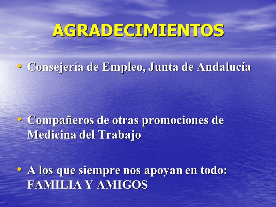 AGRADECIMIENTOS Consejería de Empleo, Junta de Andalucía Consejería de Empleo, Junta de Andalucía Compañeros de otras promociones de Medicina del Trabajo Compañeros de otras promociones de Medicina del Trabajo A los que siempre nos apoyan en todo: FAMILIA Y AMIGOS A los que siempre nos apoyan en todo: FAMILIA Y AMIGOS