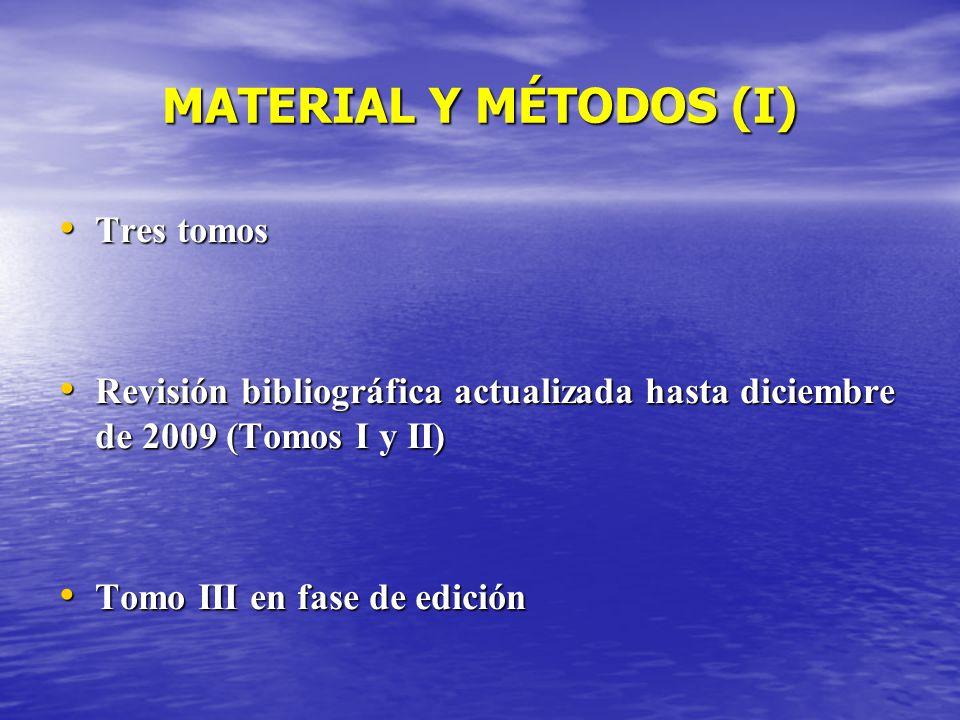 MATERIAL Y MÉTODOS (I) Tres tomos Tres tomos Revisión bibliográfica actualizada hasta diciembre de 2009 (Tomos I y II) Revisión bibliográfica actualizada hasta diciembre de 2009 (Tomos I y II) Tomo III en fase de edición Tomo III en fase de edición