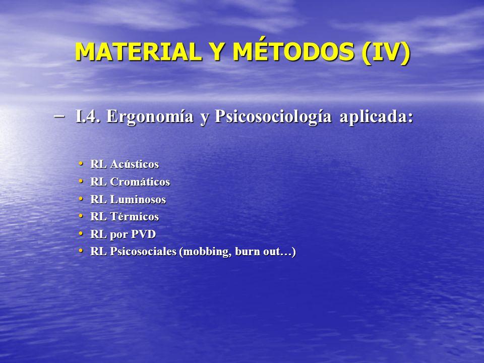MATERIAL Y MÉTODOS (IV) – I.4. Ergonomía y Psicosociología aplicada: RL Acústicos RL Acústicos RL Cromáticos RL Cromáticos RL Luminosos RL Luminosos R