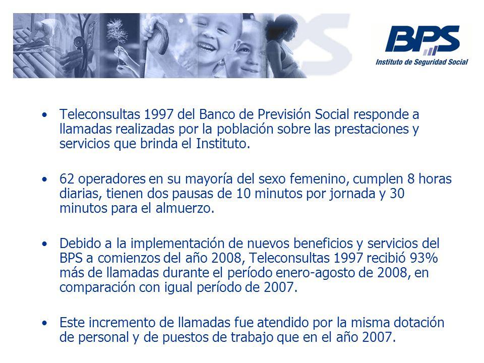 Teleconsultas 1997 del Banco de Previsión Social responde a llamadas realizadas por la población sobre las prestaciones y servicios que brinda el Inst