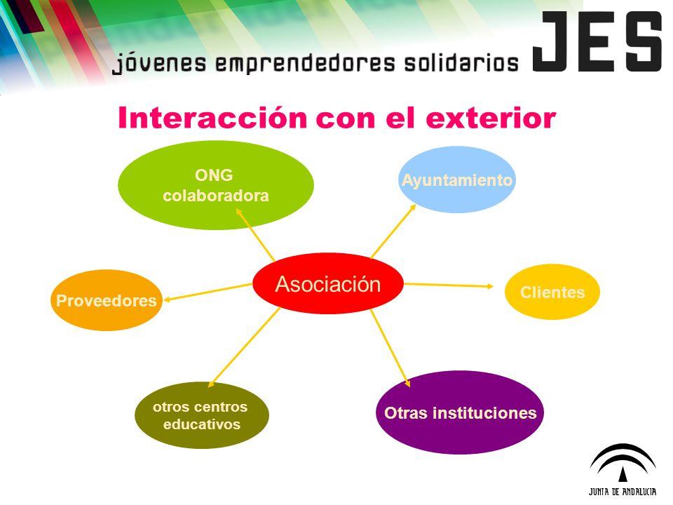 Asociación ONG colaboradora Proveedores otros centros educativos Ayuntamiento Otras instituciones Clientes Interacción con el exterior