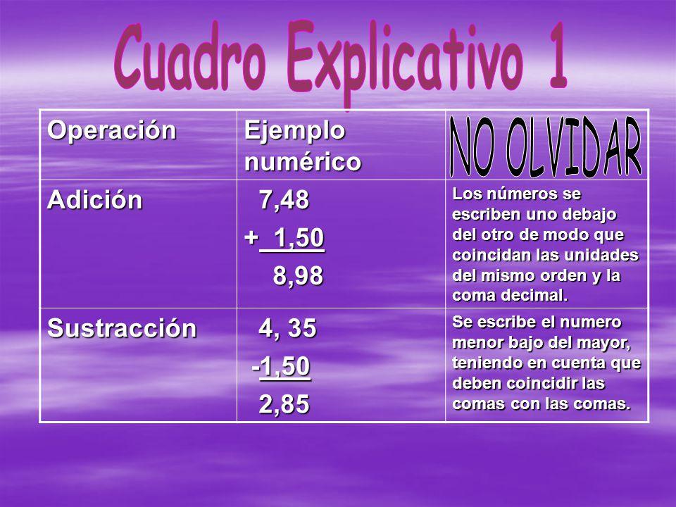 División de un número decimal por una potencia de diez.