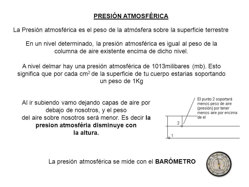 PRESIÓN ATMOSFÉRICA La Presión atmosférica es el peso de la atmósfera sobre la superficie terrestre En un nivel determinado, la presión atmosférica es igual al peso de la columna de aire existente encima de dicho nivel.