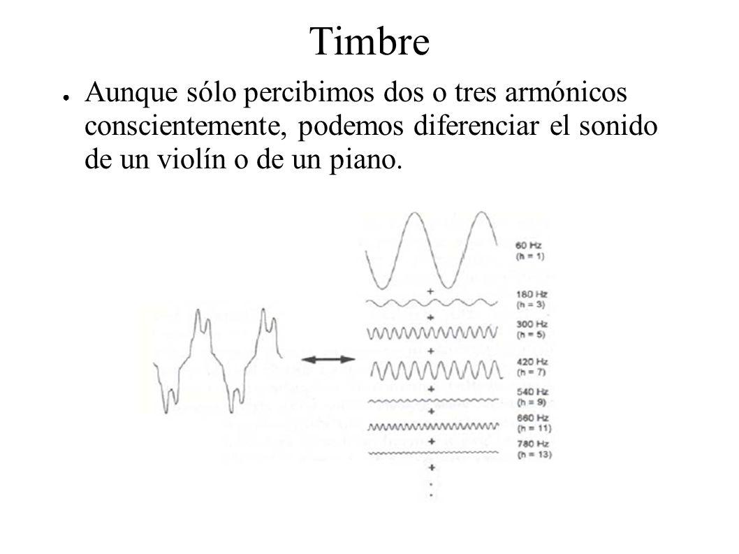 Timbre Aunque sólo percibimos dos o tres armónicos conscientemente, podemos diferenciar el sonido de un violín o de un piano.