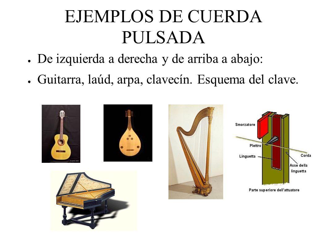 EJEMPLOS DE CUERDA PULSADA De izquierda a derecha y de arriba a abajo: Guitarra, laúd, arpa, clavecín.