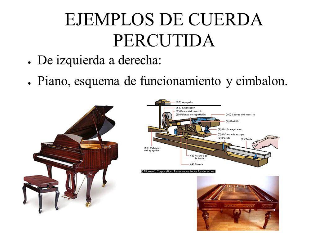 EJEMPLOS DE CUERDA PERCUTIDA De izquierda a derecha: Piano, esquema de funcionamiento y cimbalon.