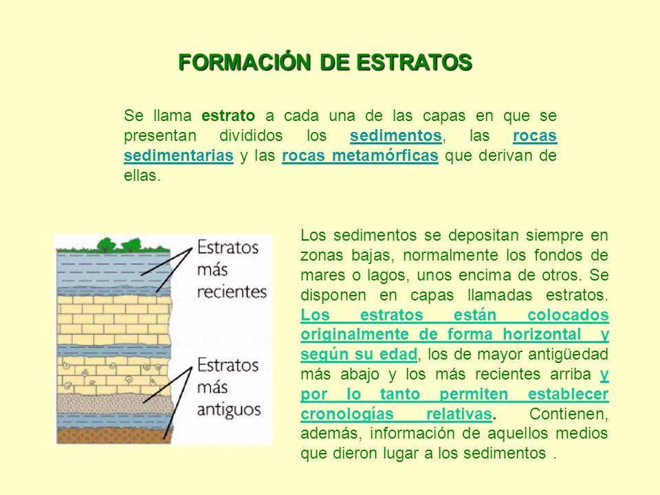 Se llama estrato a cada una de las capas en que se presentan divididos los sedimentos, las rocas sedimentarias y las rocas metamórficas que derivan de