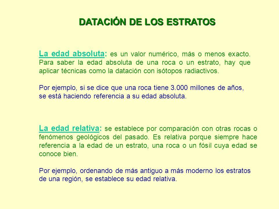 SECUENCIAS, SERIES Y DISCORDANCIAS Secuencia estratigráfíca.