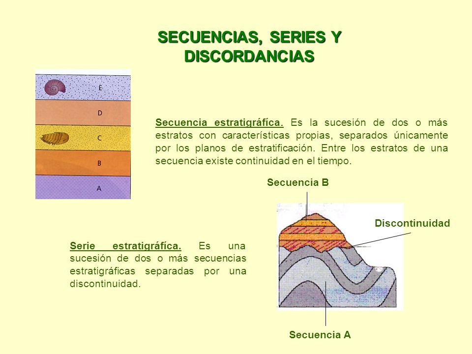 Discontinuidad estratigráfica.